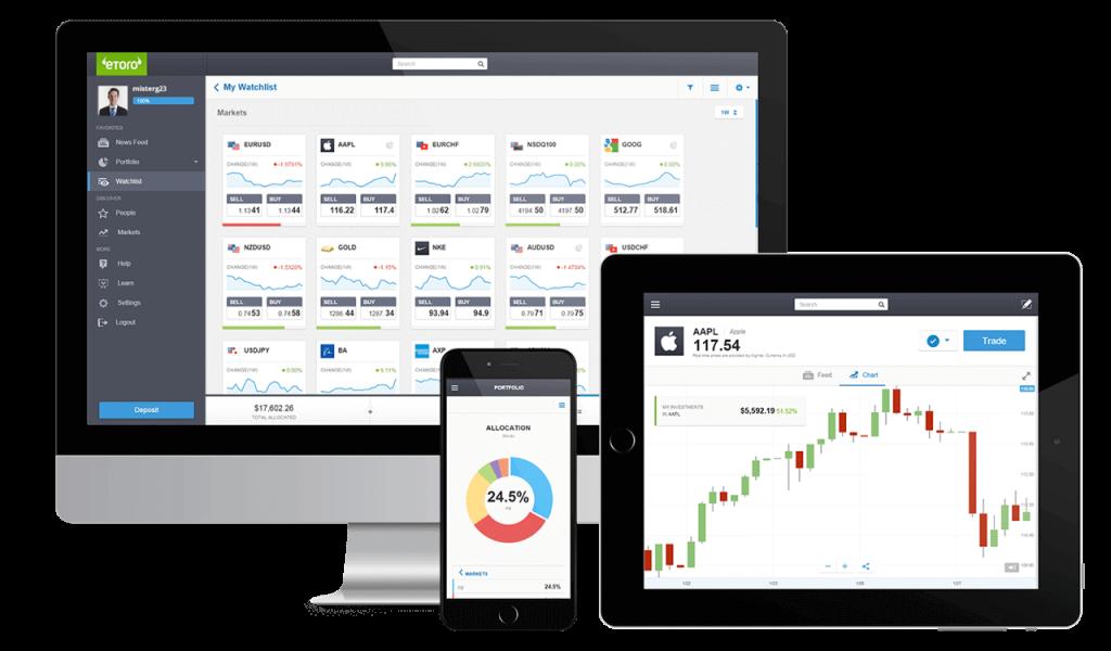 eToro Beste brokers vergelijken, online brokers, goedkoopste broker, beste beleggingsrekening vergelijken